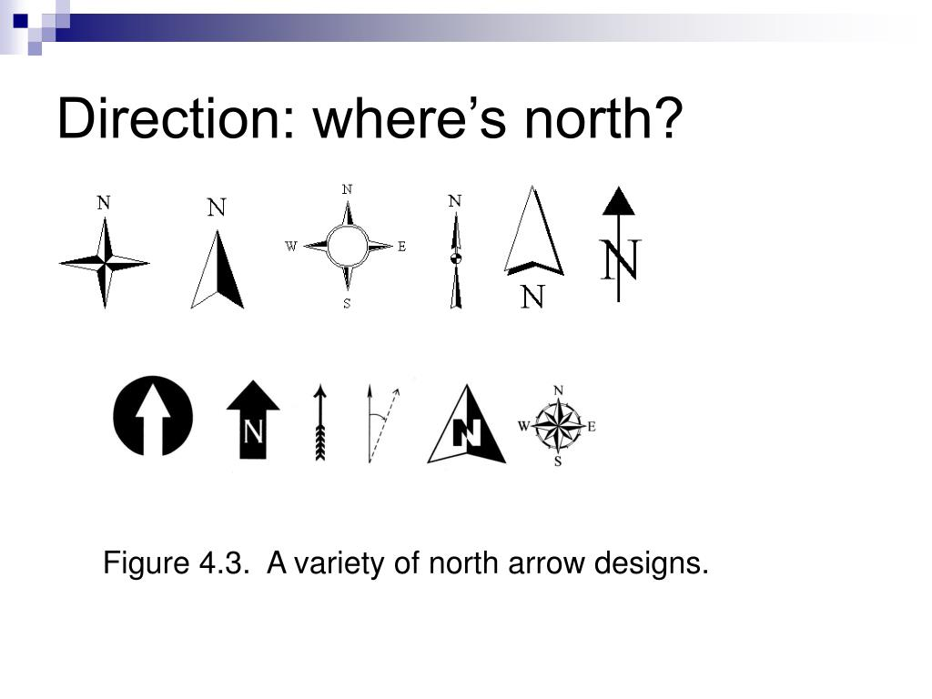 Direction: where's north?