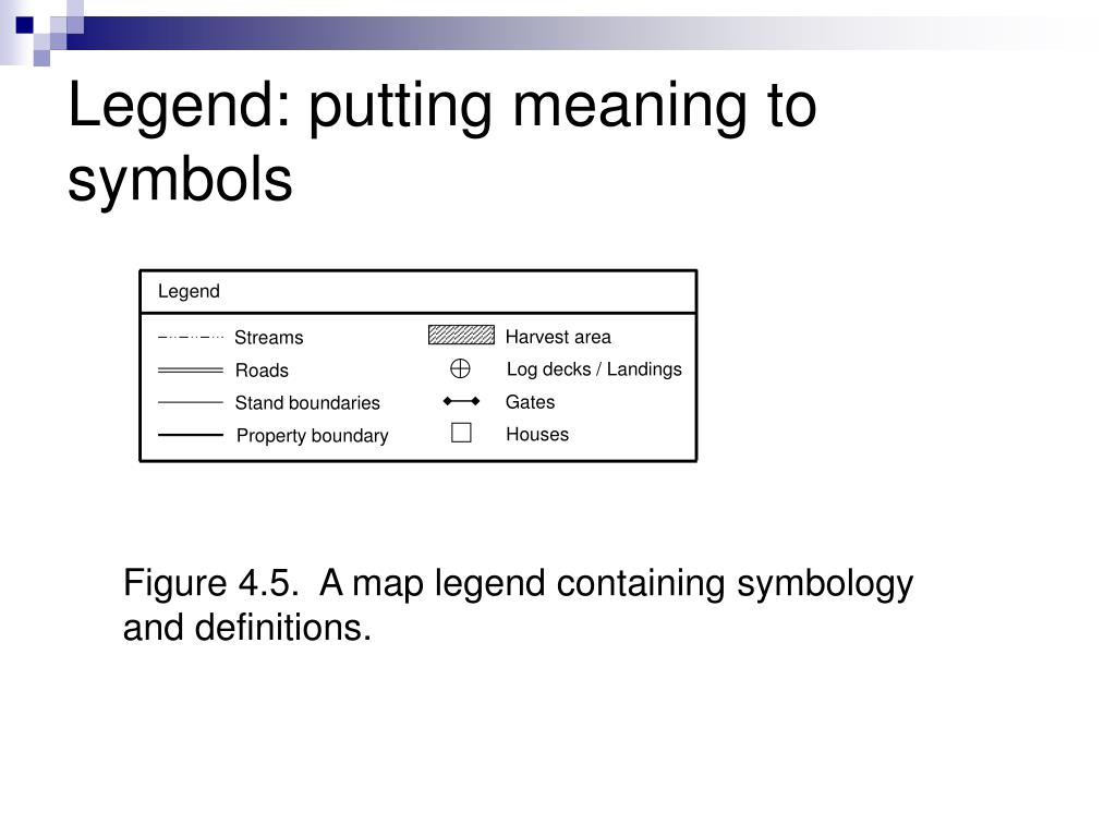 Legend: putting meaning to symbols