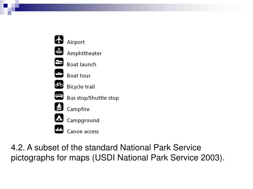 4.2. A subset of the standard National Park Service pictographs for maps (USDI National Park Service 2003).