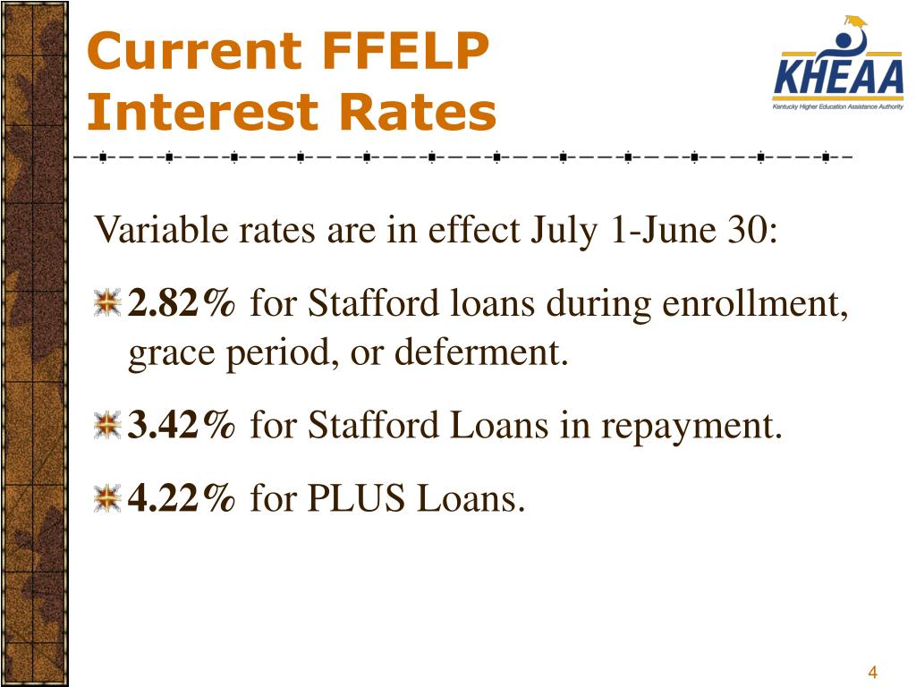 Current FFELP  Interest Rates