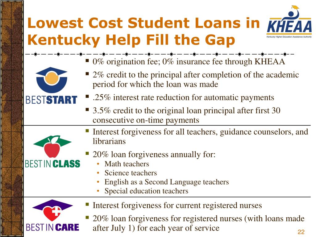 Lowest Cost Student Loans in Kentucky Help Fill the Gap