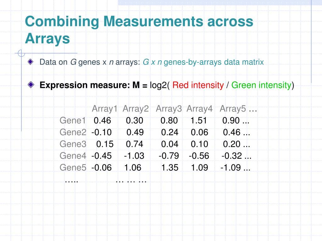 Combining Measurements across Arrays
