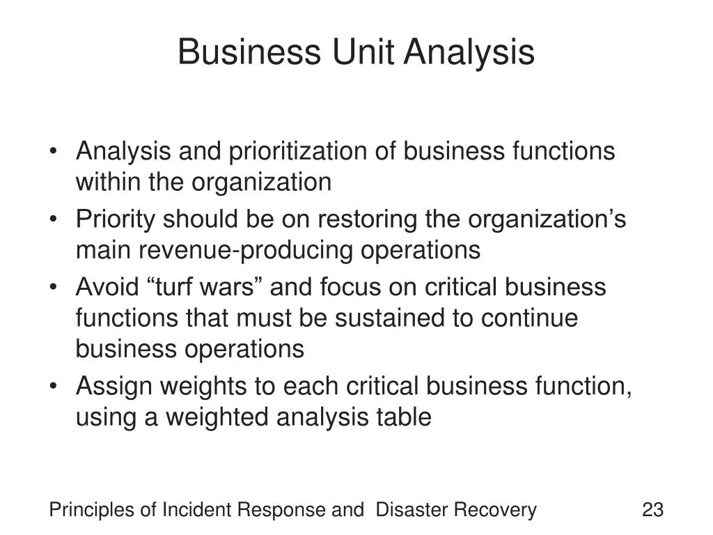 Business Unit Analysis