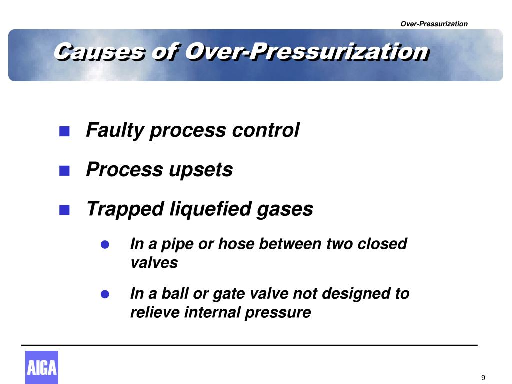 Causes of Over-Pressurization