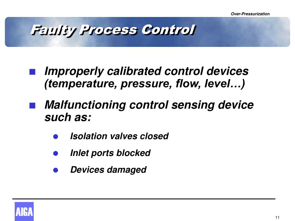 Faulty Process Control
