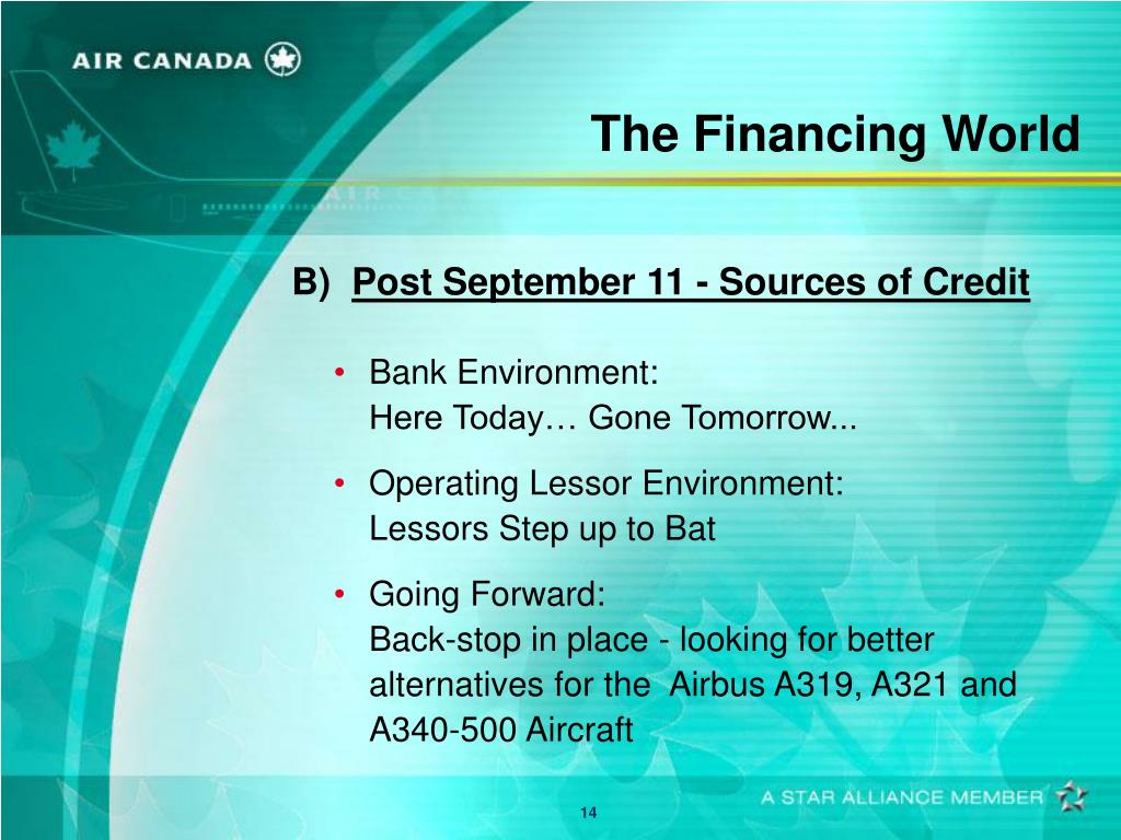 The Financing World