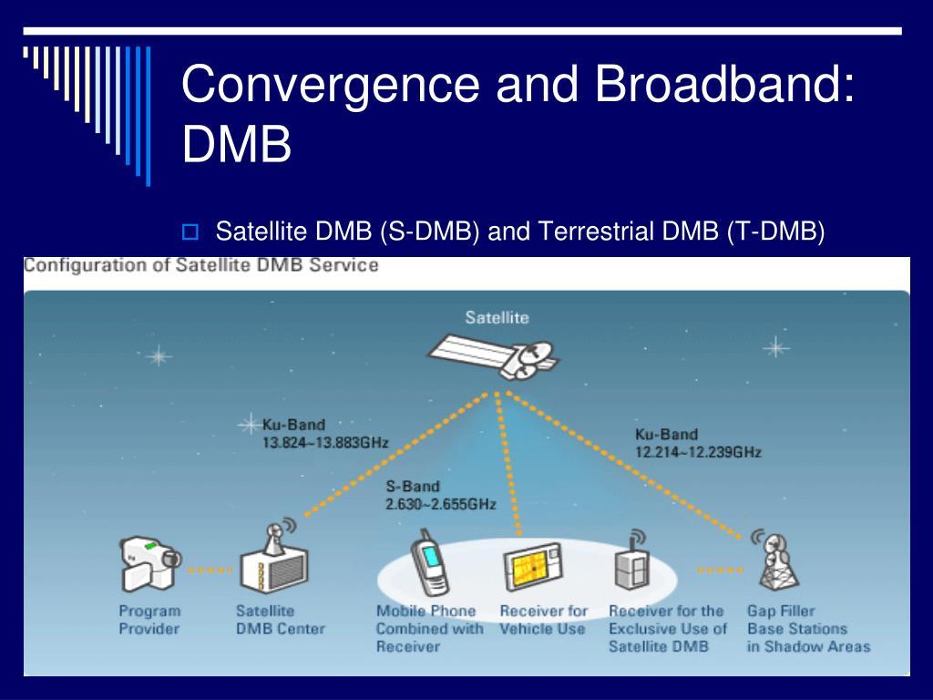 Convergence and Broadband: DMB