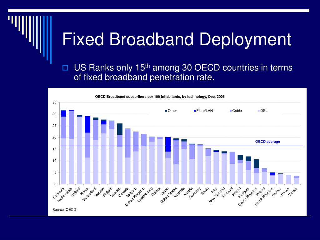 Fixed Broadband Deployment