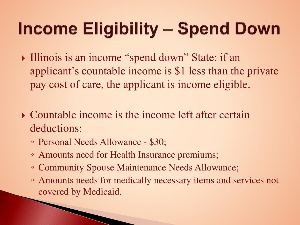 Income Eligibility – Spend Down