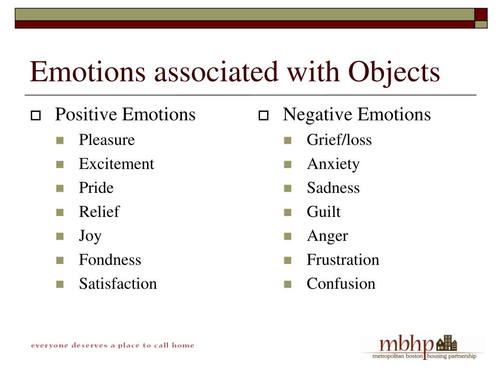 Emotions associated with Objects