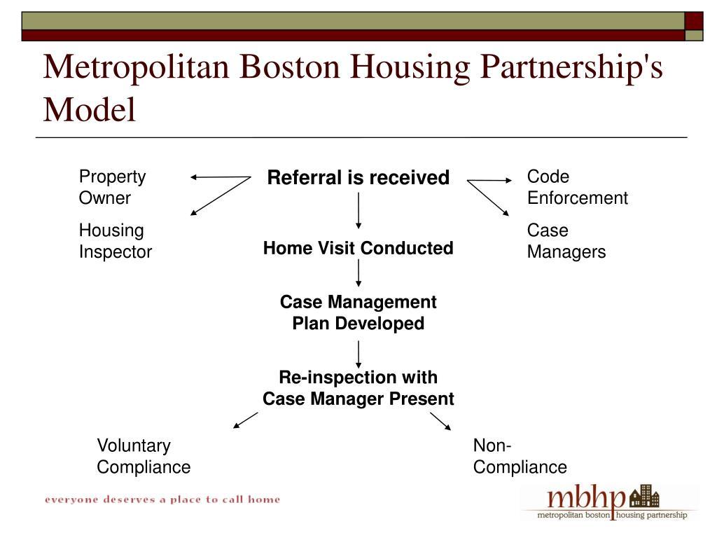 Metropolitan Boston Housing Partnership's Model