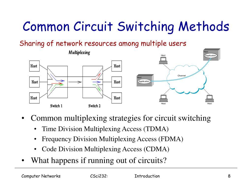 Common Circuit Switching Methods
