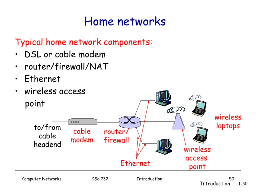 Home networks