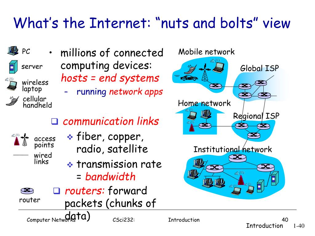"""What's the Internet: """"nuts and bolts"""" view"""