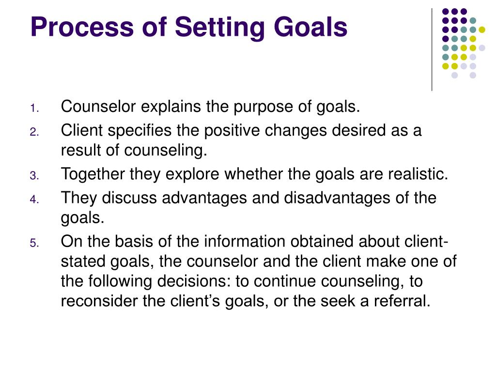 Process of Setting Goals