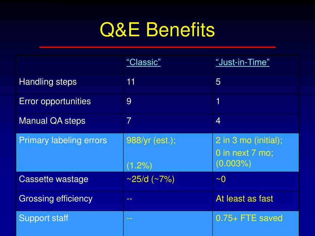 Q&E Benefits