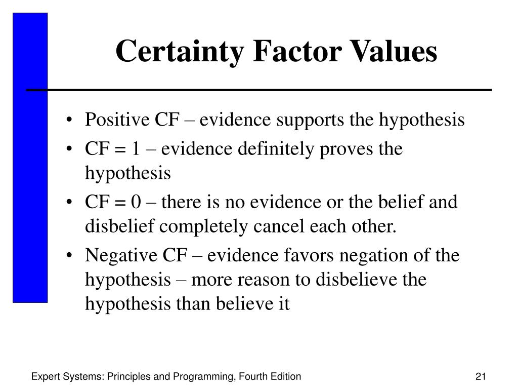 Certainty Factor Values