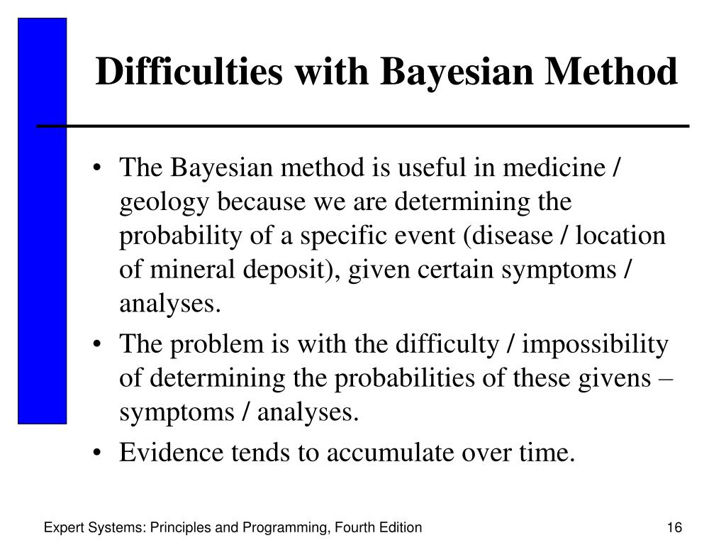 Difficulties with Bayesian Method