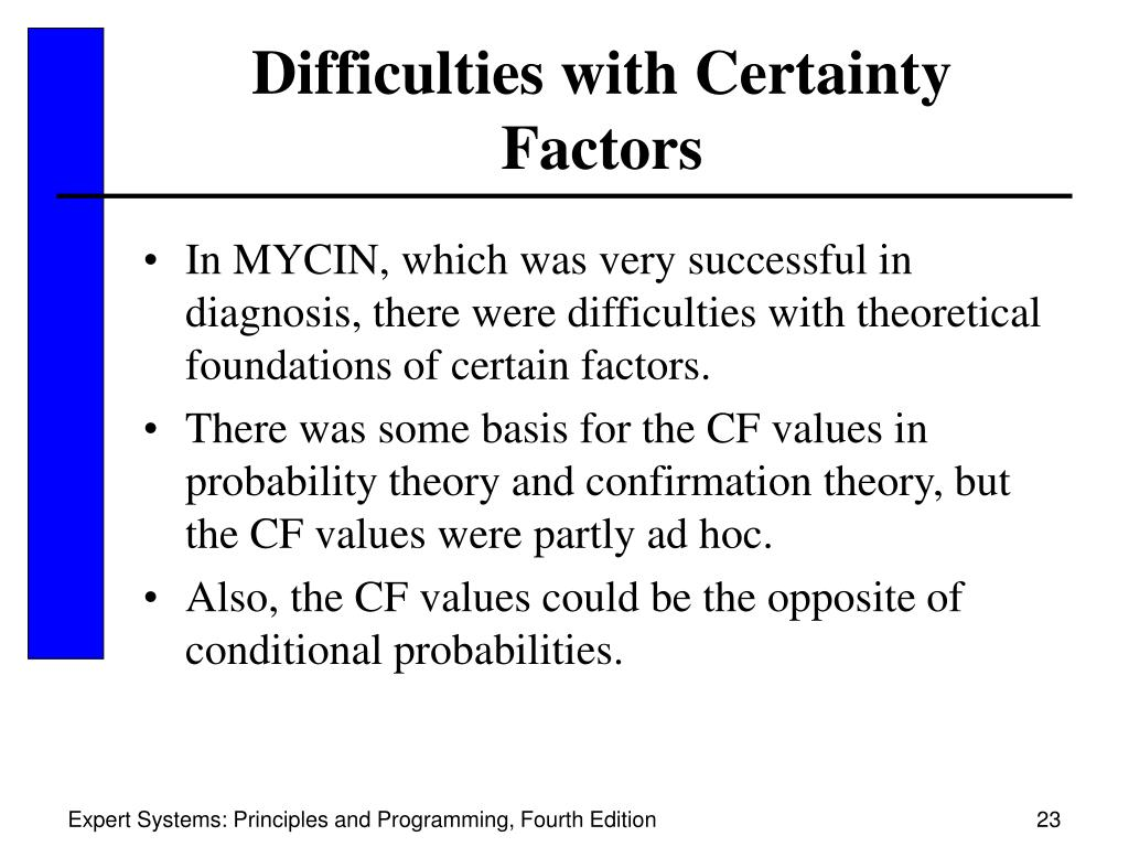 Difficulties with Certainty Factors