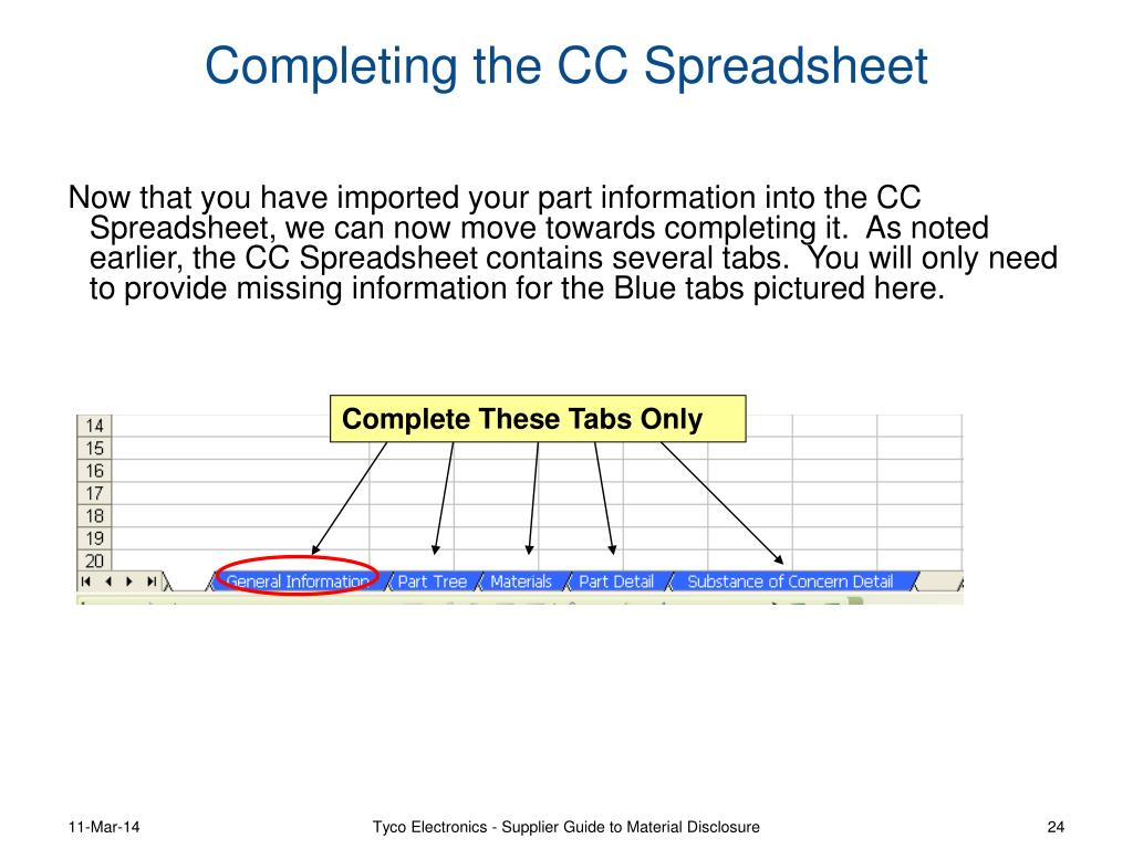 Completing the CC Spreadsheet
