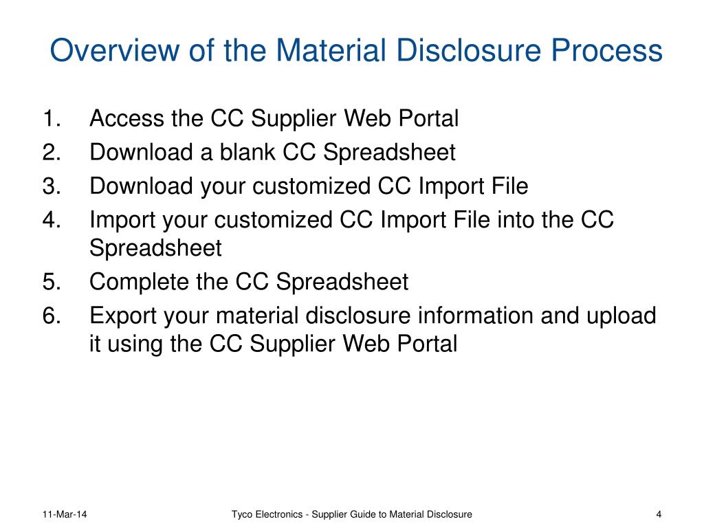 Overview of the Material Disclosure Process