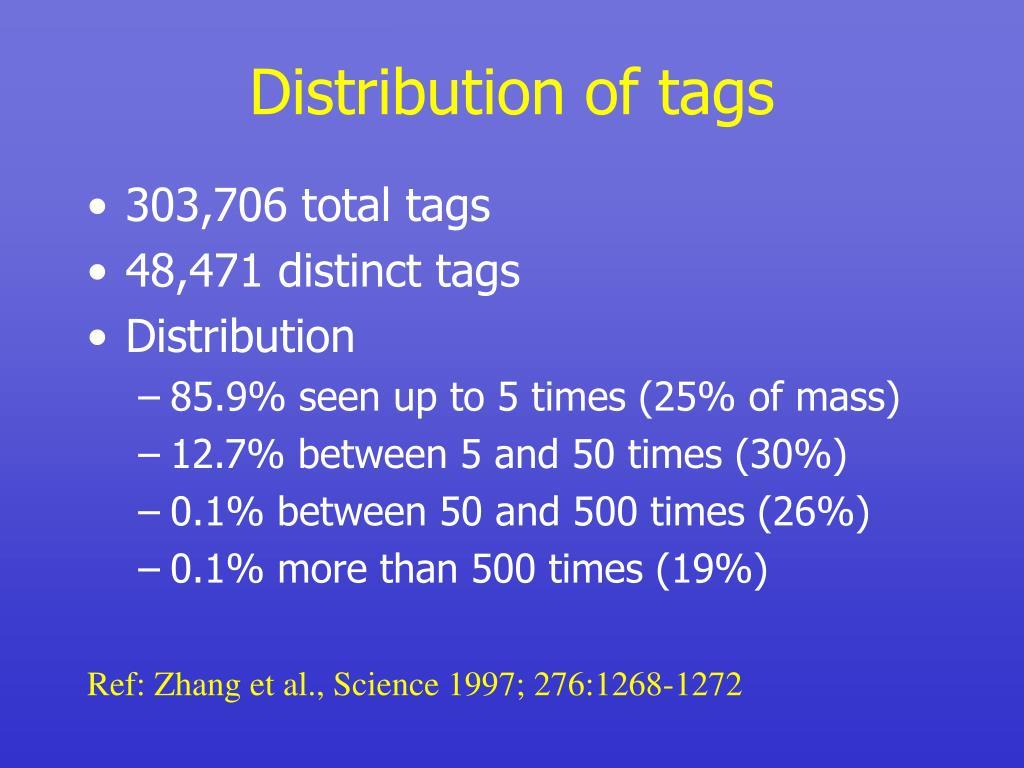 Distribution of tags