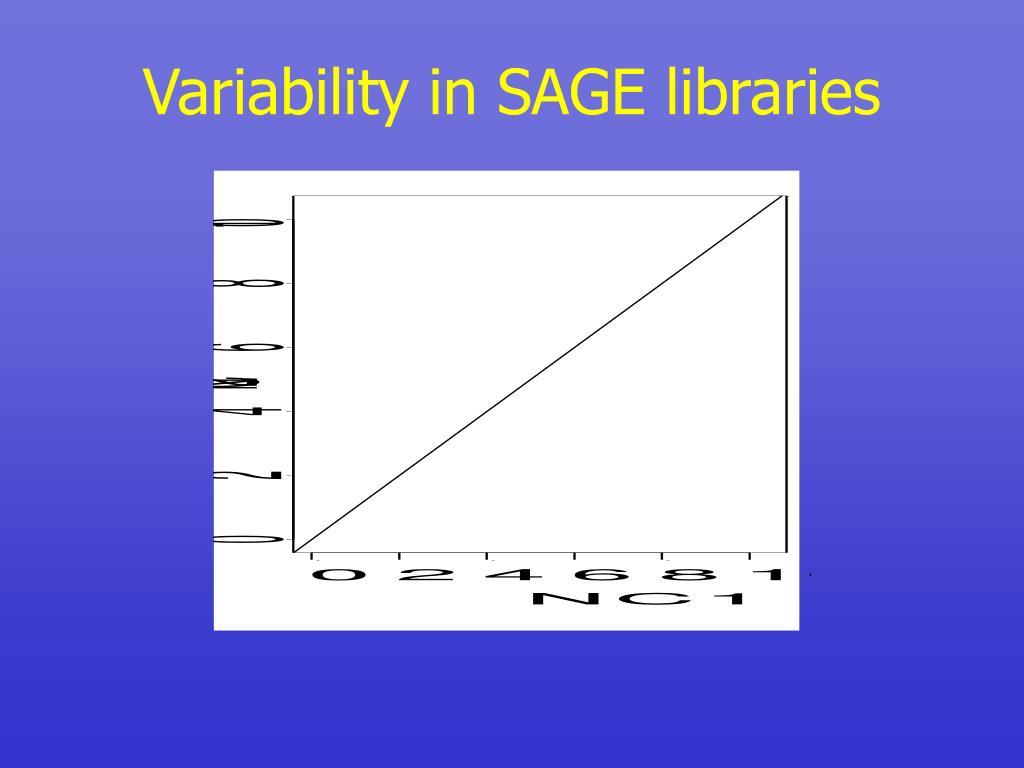 Variability in SAGE libraries
