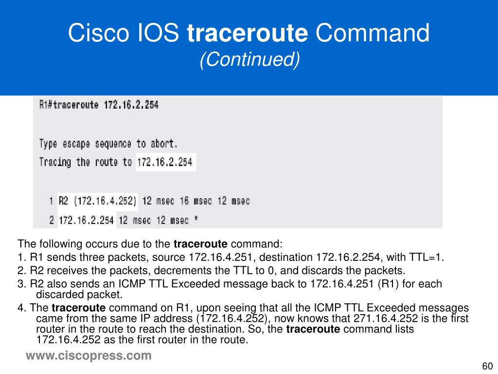 Cisco IOS