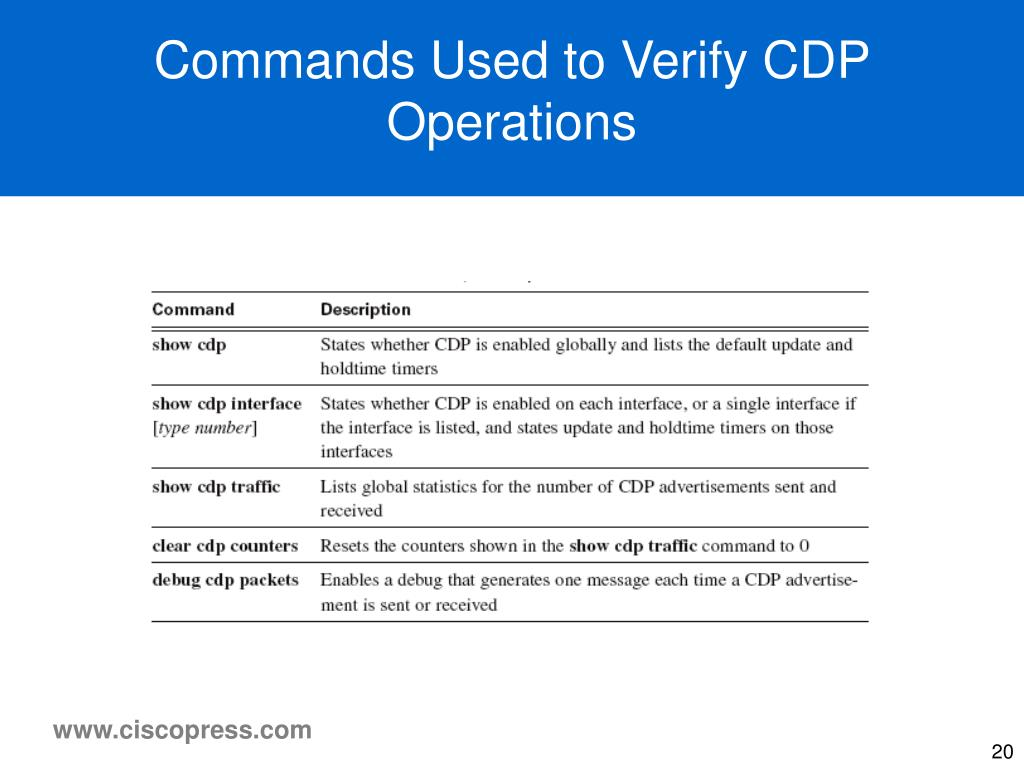 Commands Used to Verify CDP Operations