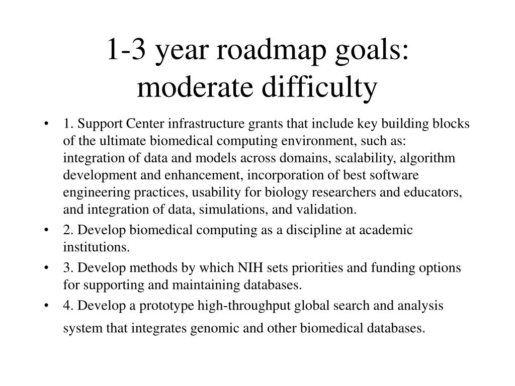 1-3 year roadmap goals: moderate difficulty