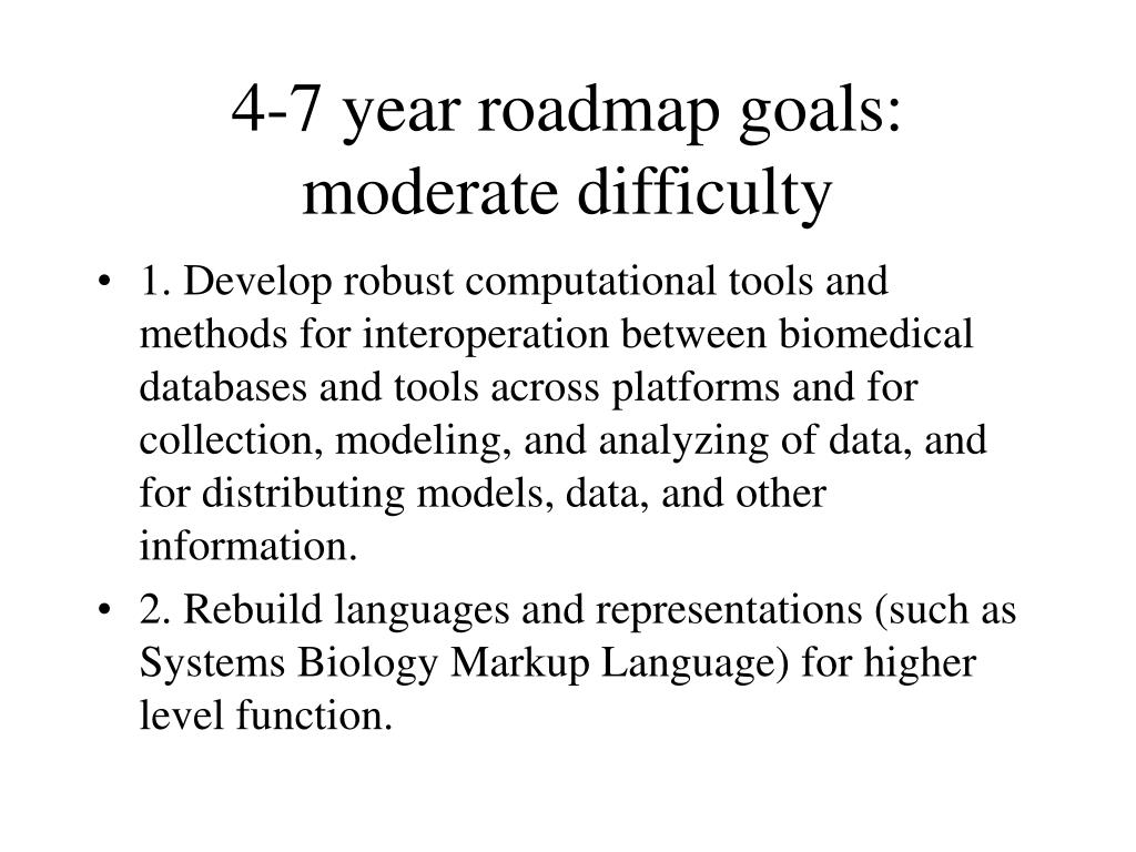 4-7 year roadmap goals: moderate difficulty
