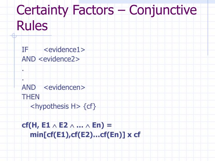 Certainty Factors – Conjunctive Rules