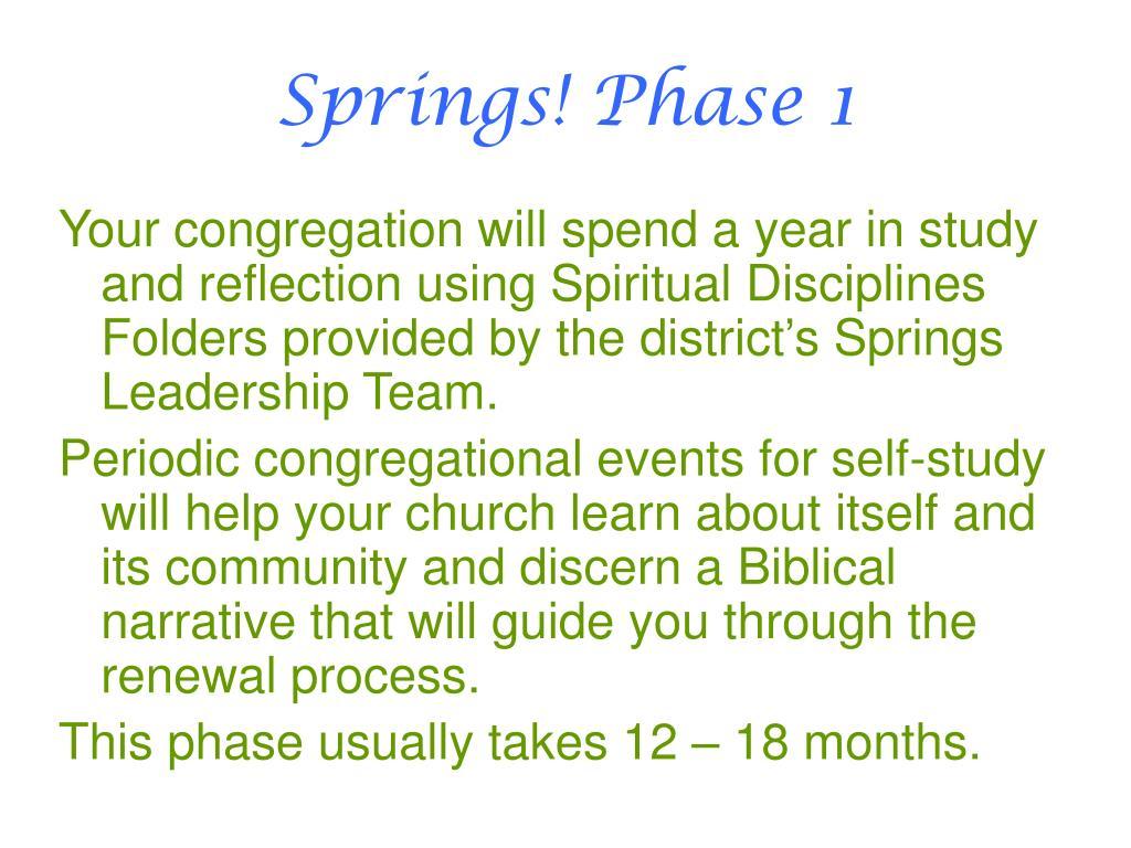 Springs! Phase 1