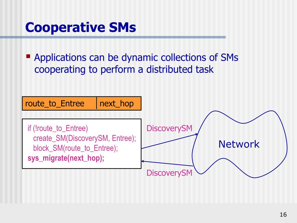 Cooperative SMs