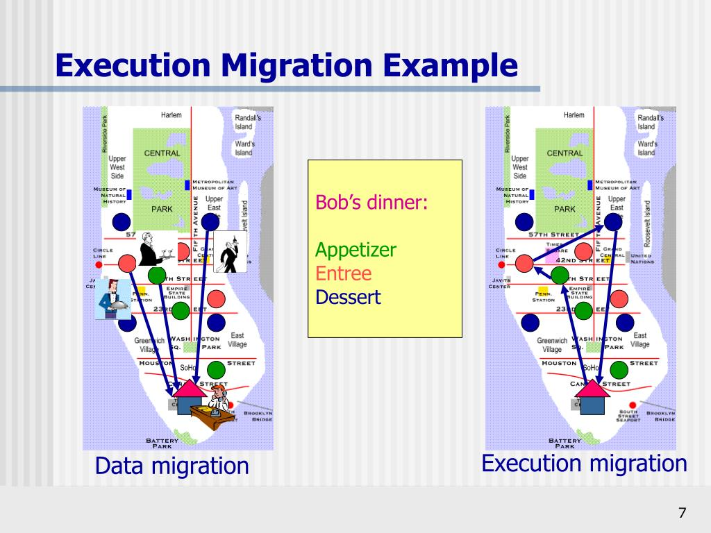 Execution Migration Example