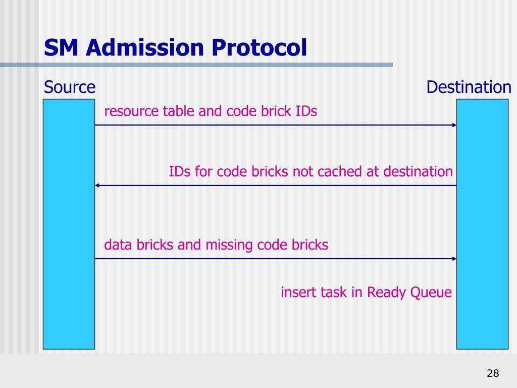 SM Admission Protocol