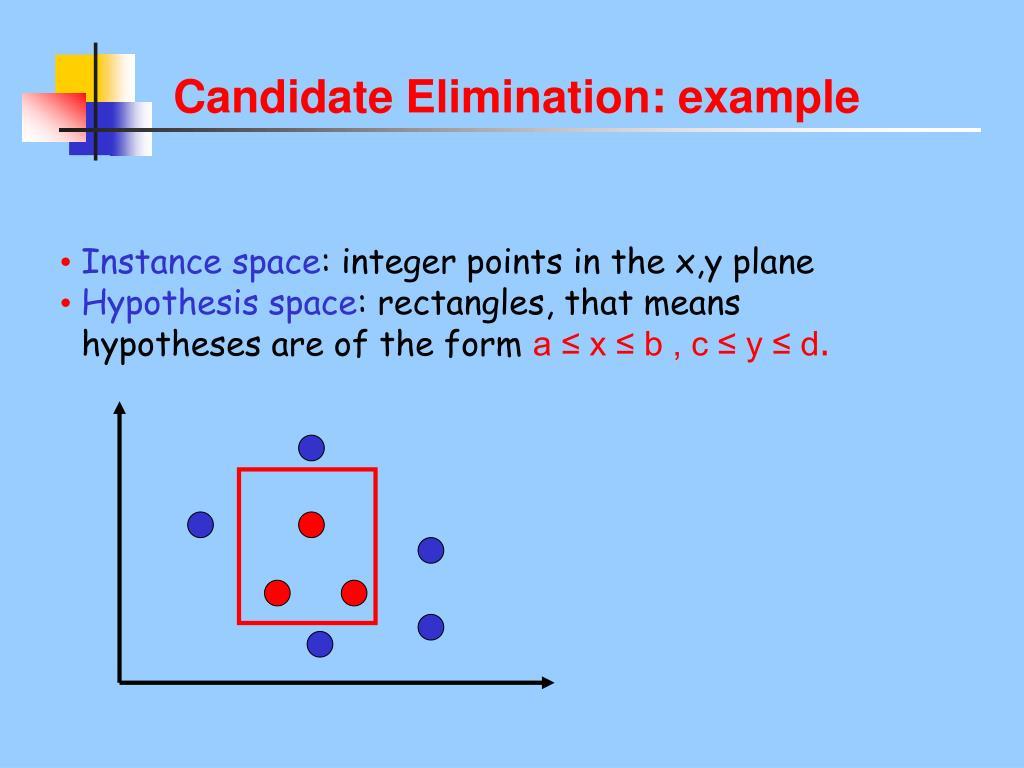 Candidate Elimination: example