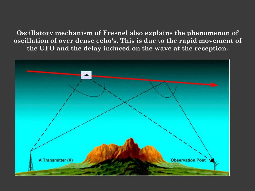 Oscillatory mechanism of Fresnel also explains the phenomenon of oscillation of over dense echo's. This is due to the rapid movement of the UFO and the delay induced on the wave at the reception.