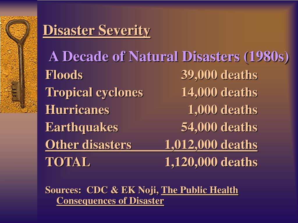 A Decade of Natural Disasters (1980s)
