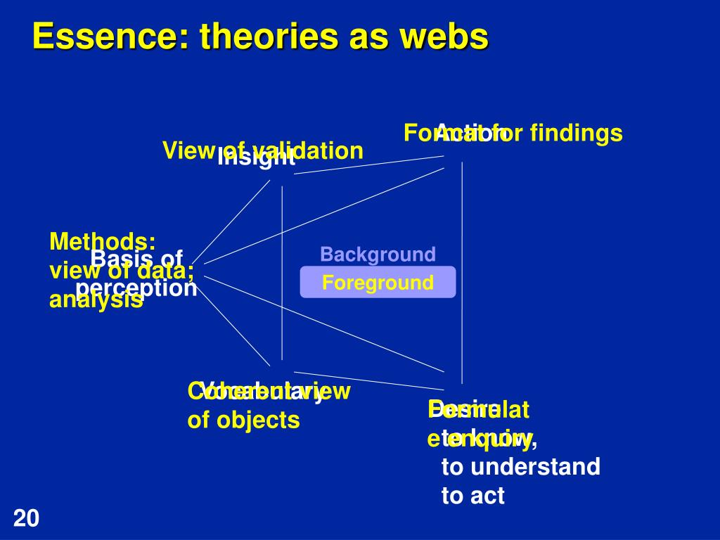 Essence: theories as webs