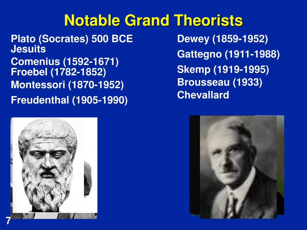 Notable Grand Theorists
