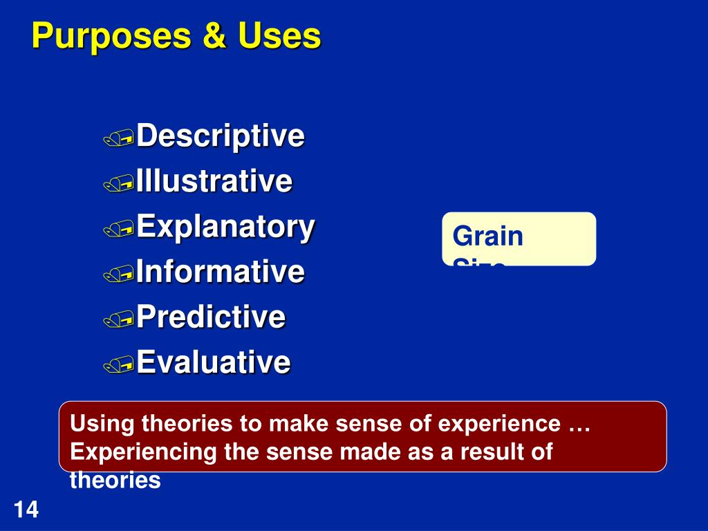 Purposes & Uses