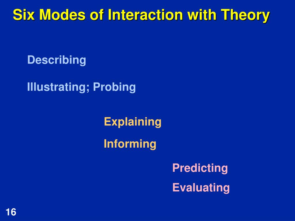 Six Modes of Interaction with Theory