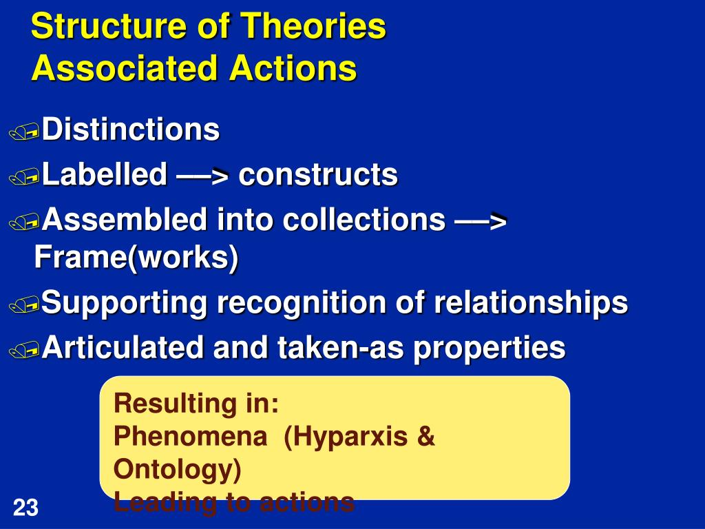 Structure of Theories