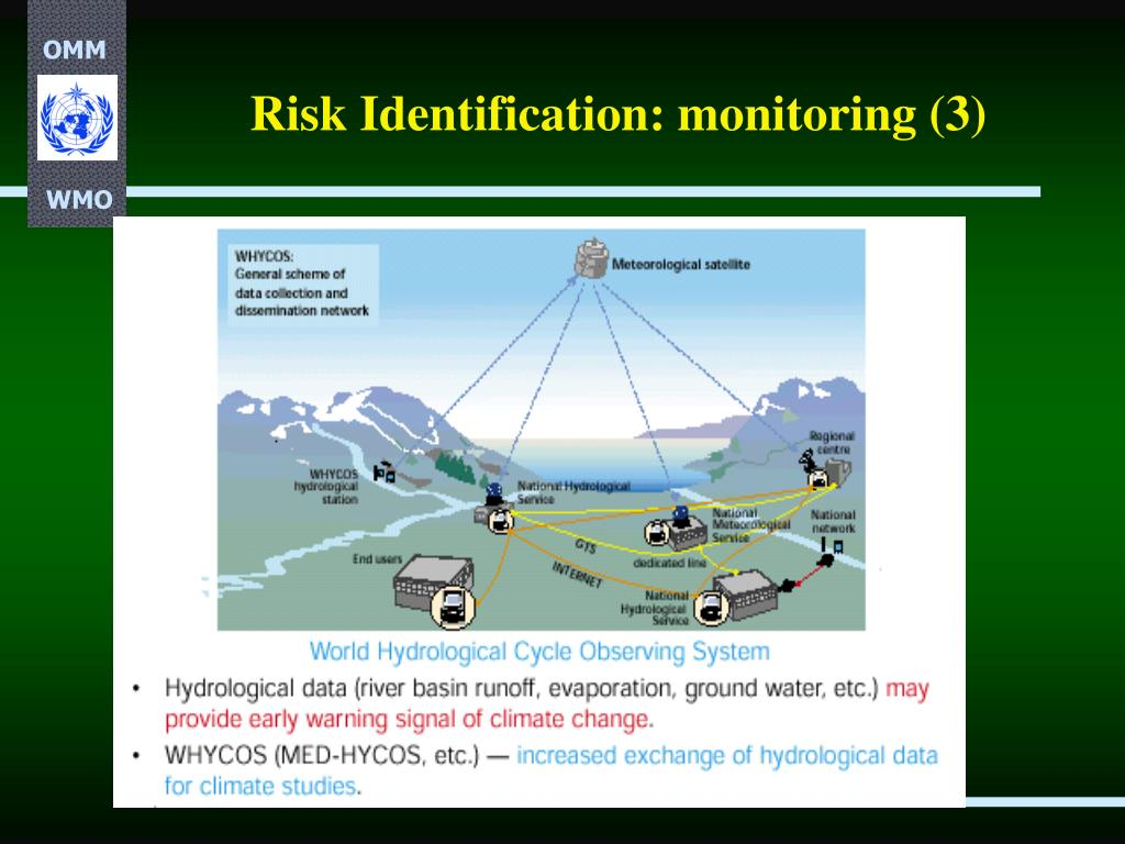 Risk Identification: monitoring (3)