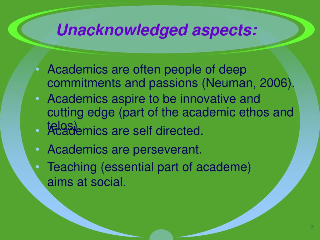 Unacknowledged aspects: