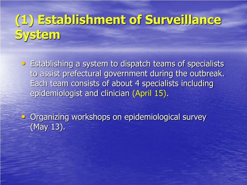 (1) Establishment of Surveillance System