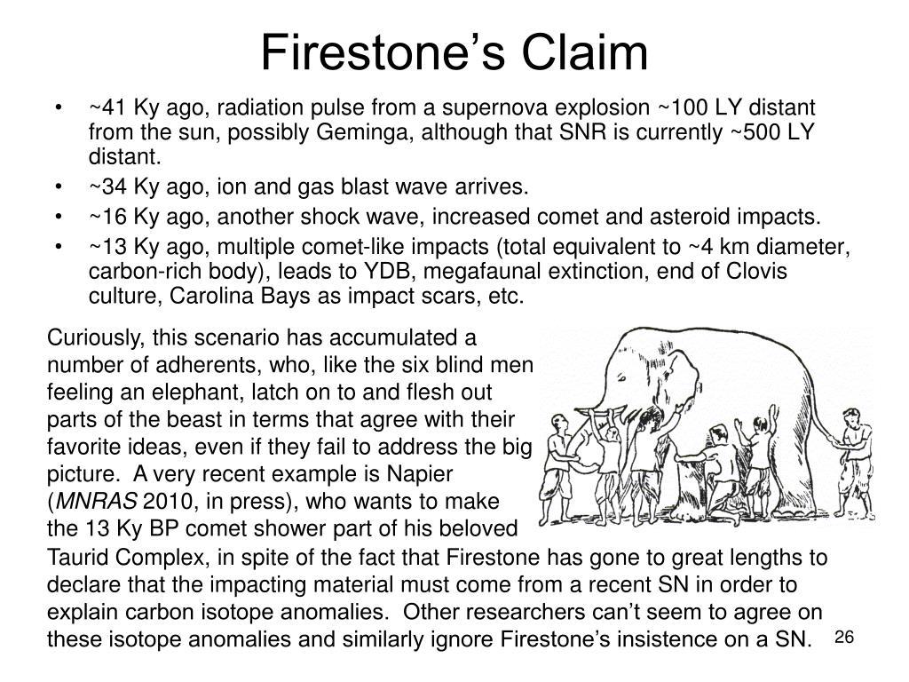 Firestone's Claim