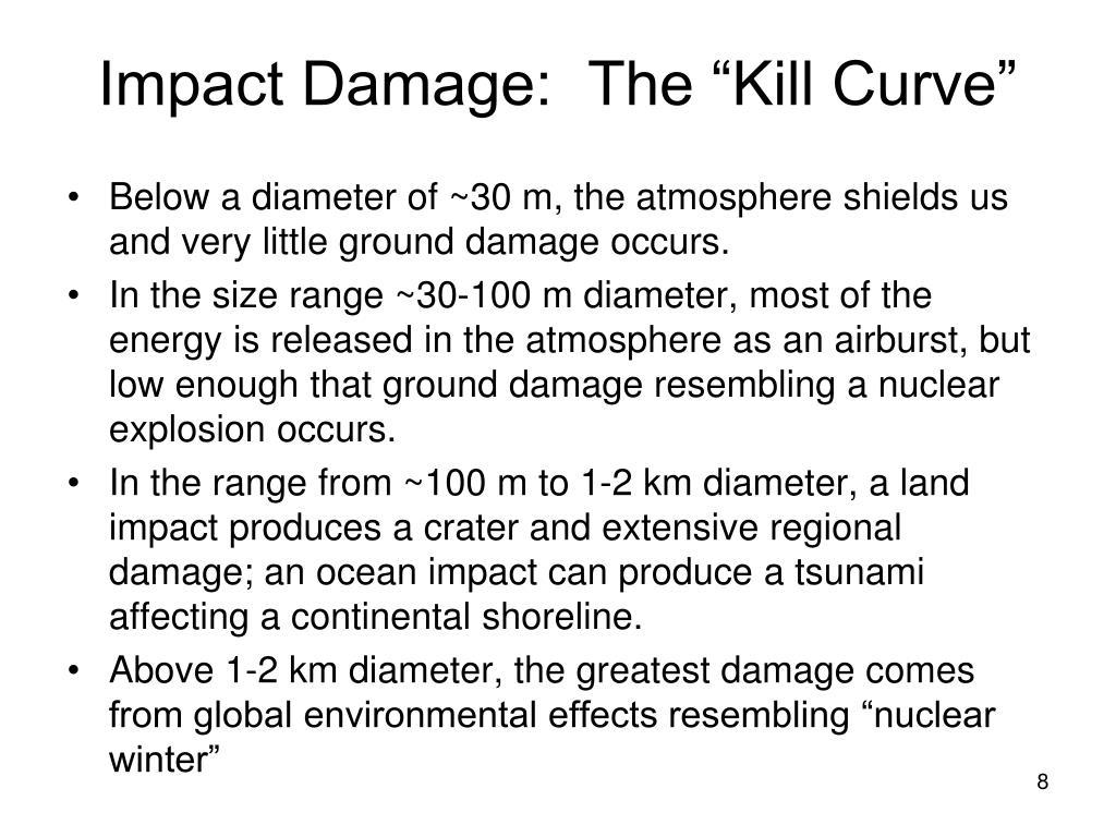 "Impact Damage:  The ""Kill Curve"""