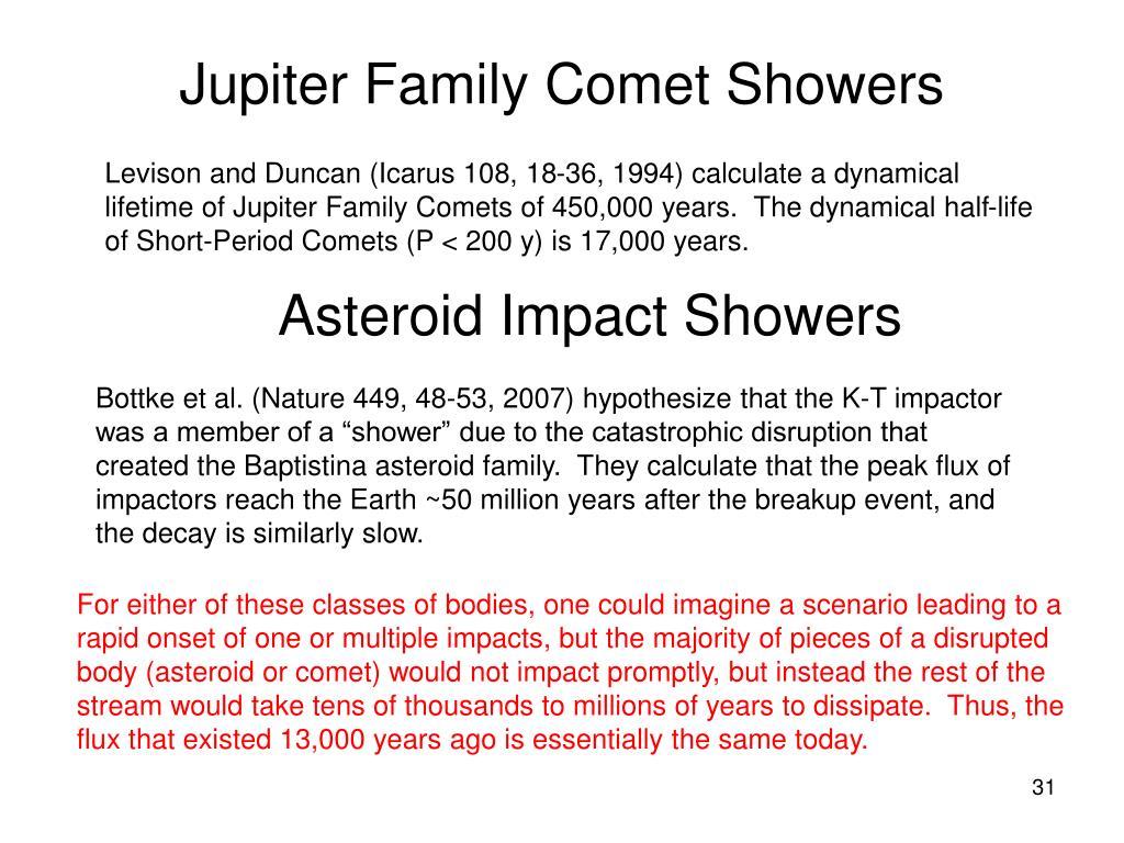 Jupiter Family Comet Showers